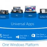 Cortana postara się zachęcić nas do glosowania na portowanie aplikacji dla Win10 Mobile