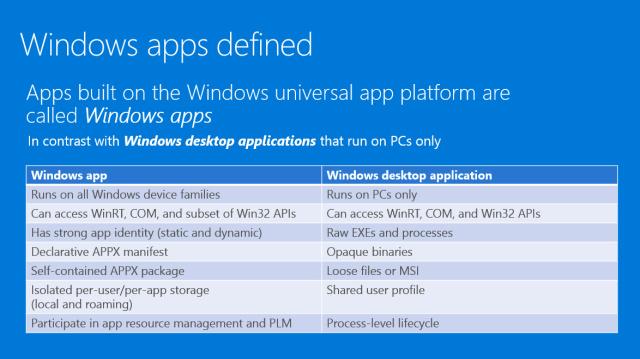 aplikacje-windows