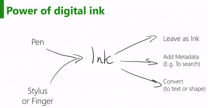 ink-700x363