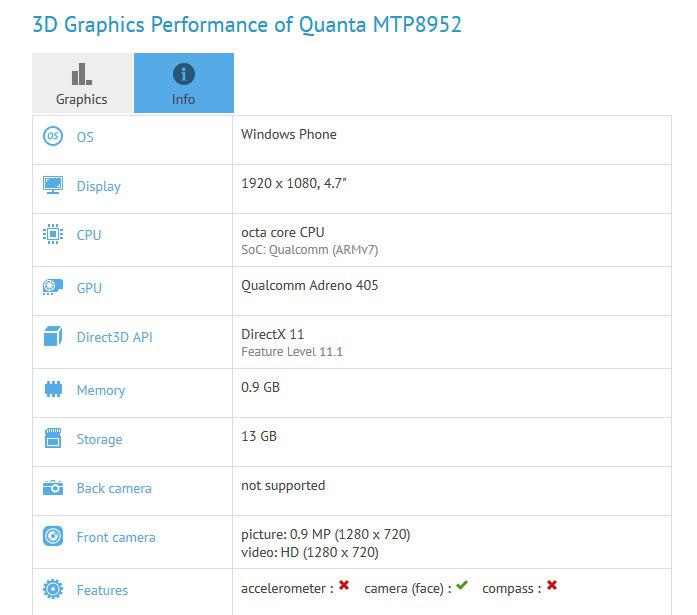 Quanta-MTP8952